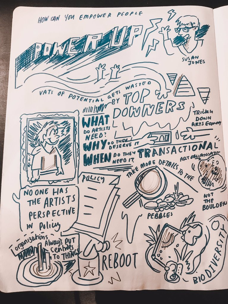 Illustration by Sarah Smizz